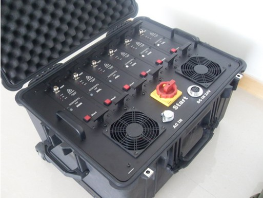 Cell phone jammer china | Acting In The Real World - Jammer-buy Forum